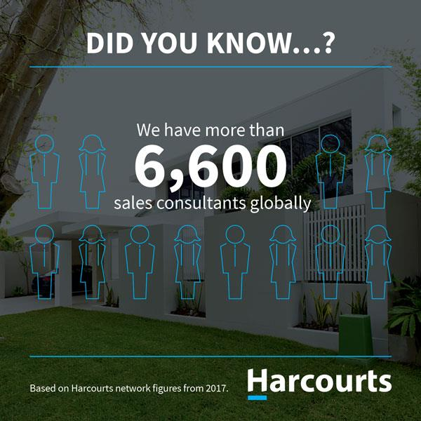 Harcourts has over 6600 property consultants globally