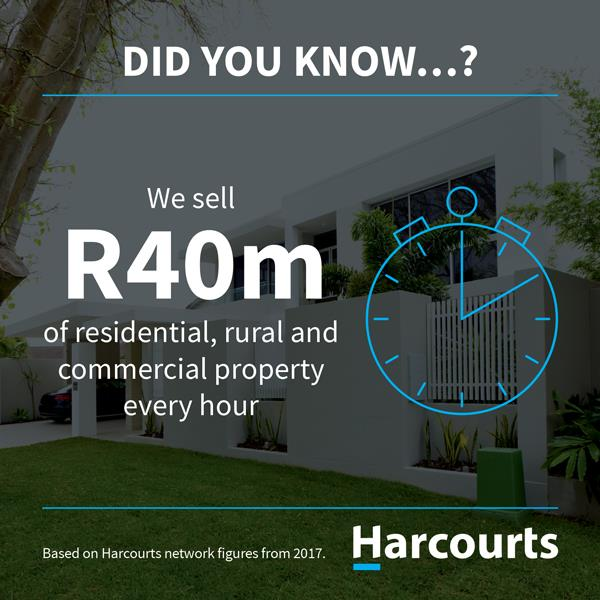 We sell R40 million worth of property every hour