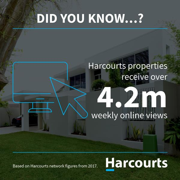 Harcourts properties receive over 4,2 million weekly online views